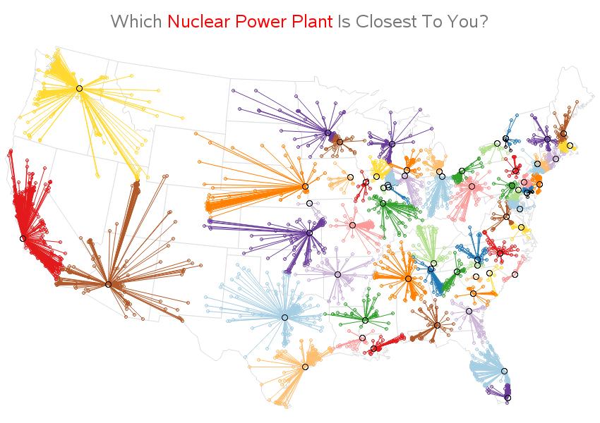 nuclear_distance
