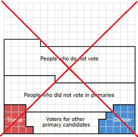 nytimes_voting