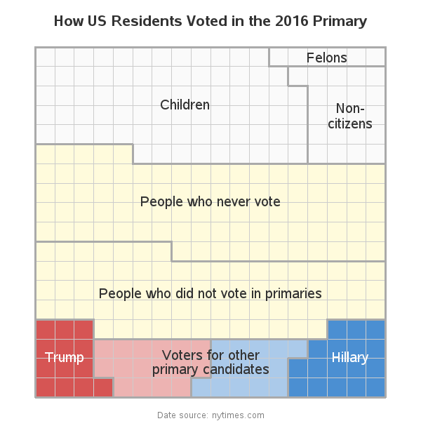 us_primary_election_2016