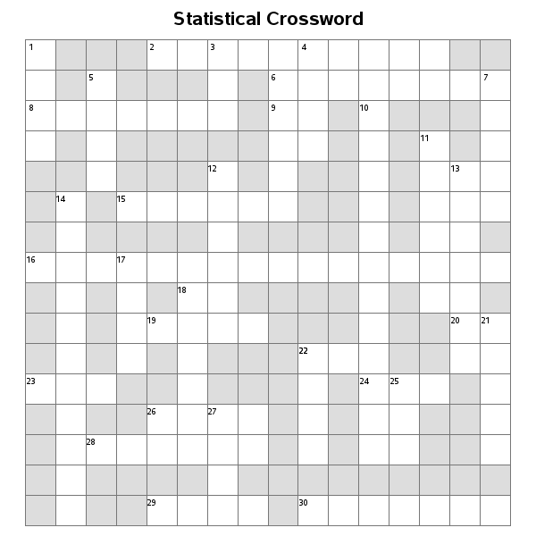 A Statistical Crossword Puzzle To Exercise Your Brain