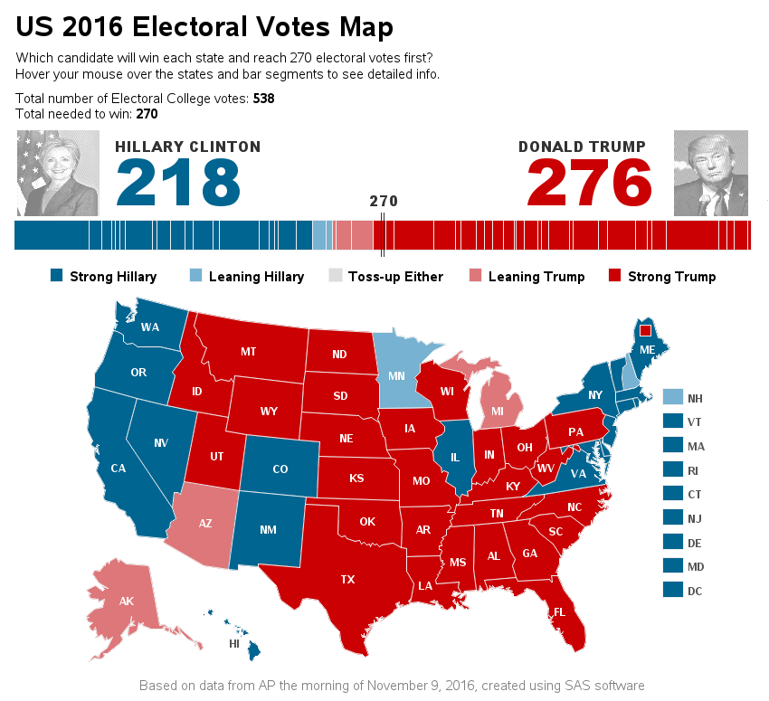 You Need A Custom Map For US Presidential Election Results SAS - Us presidential election map 2016