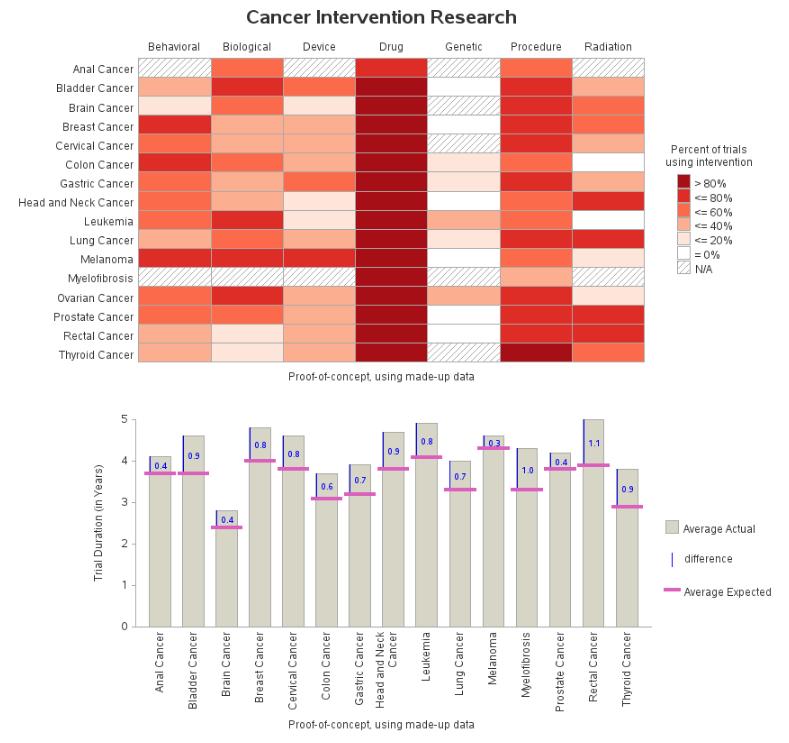 cancer_intervention_cap