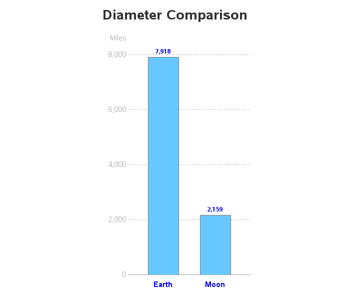 earth_and_moon_diameter