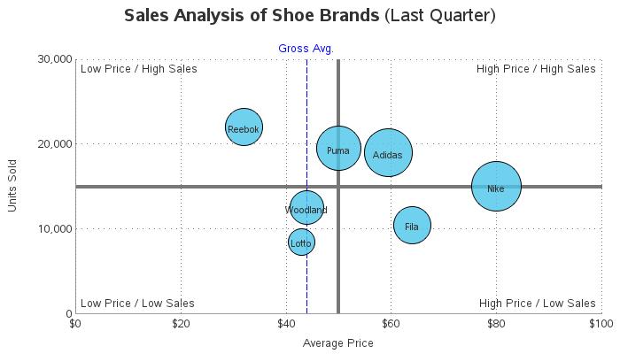 shoe_sales
