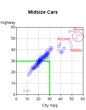 gas_mpg_2017_midsize_cars