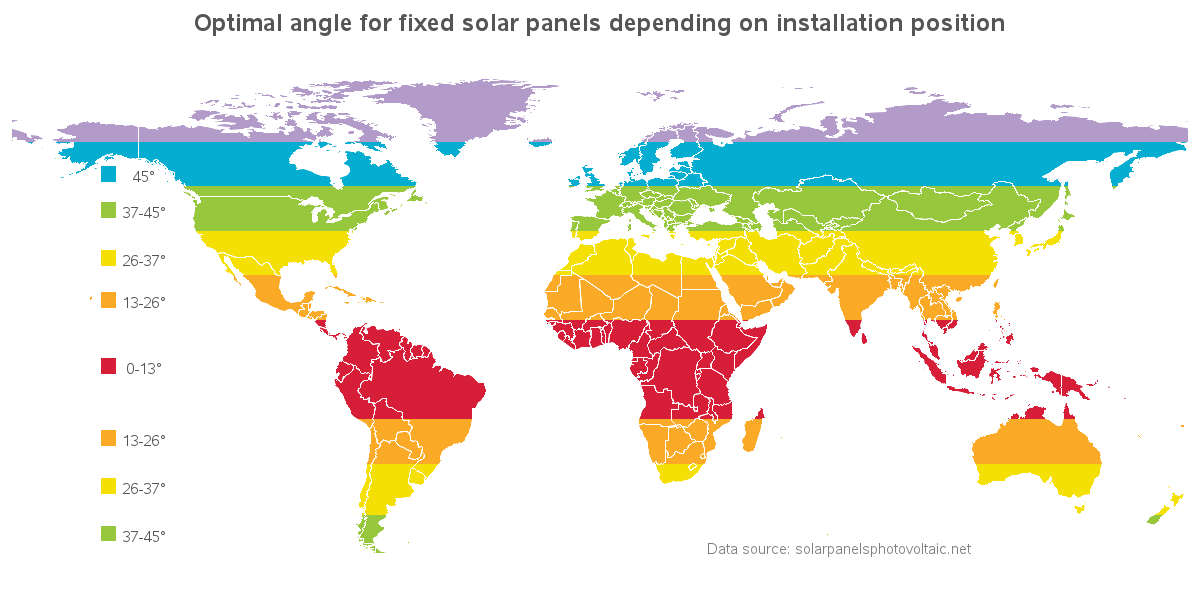 Using A Peekaboo Map To Align Your Solar Panels Sas