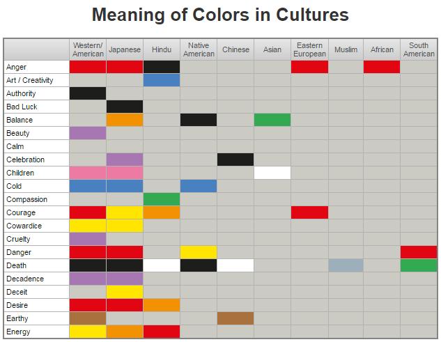 Allanalytics Robert Allison Colors Represent