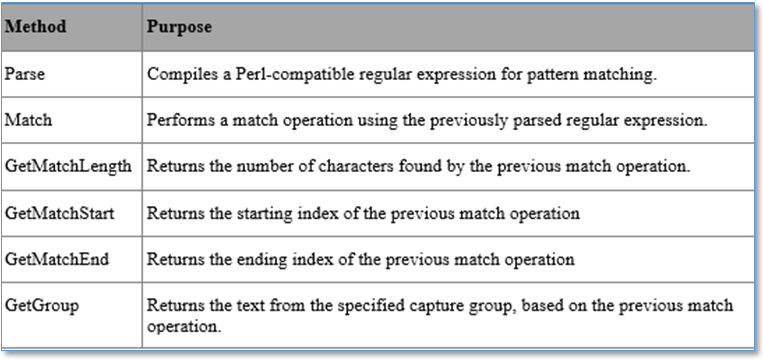 Table of PCRXFIND package methods.
