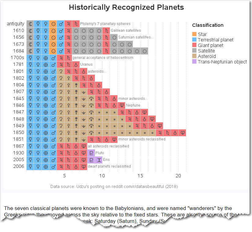 how many planets in our solar system tricky question sas rh blogs sas com Earth Data Solar System Data