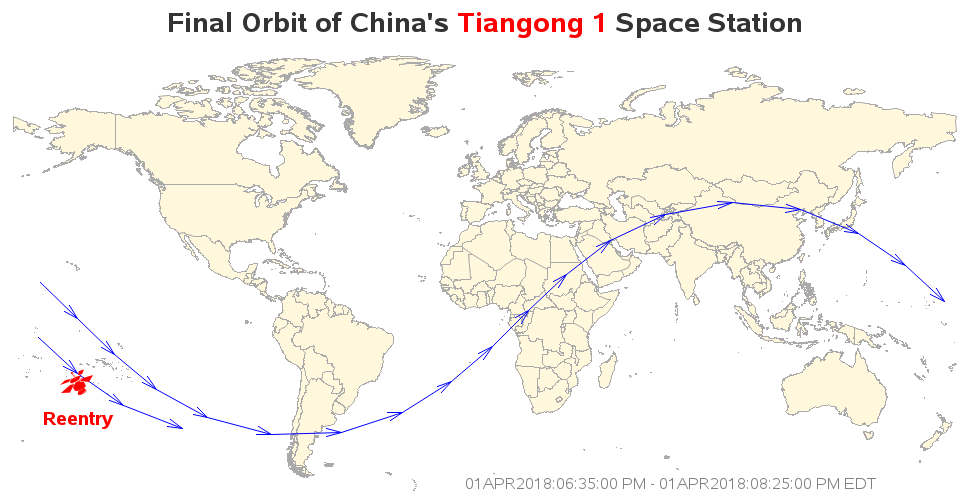 Tracking the reentry of chinas space station sas learning post with mouse over text for each arrow head showing the datetime when it was at that location something the original map did not have gumiabroncs Choice Image
