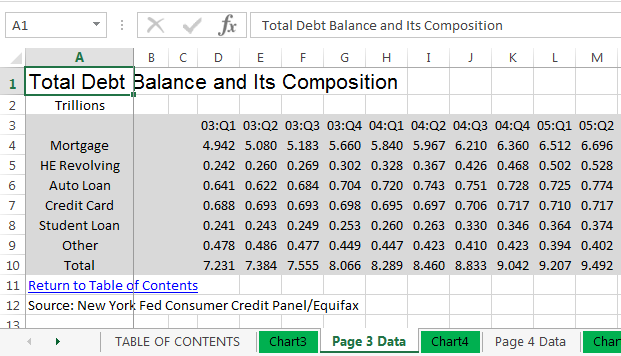 Import Excel data, transpose, and plot it! - SAS Learning Post