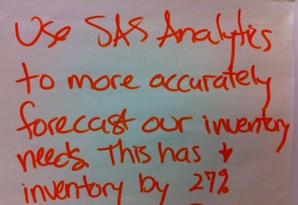 Forecasting inventory with SAS