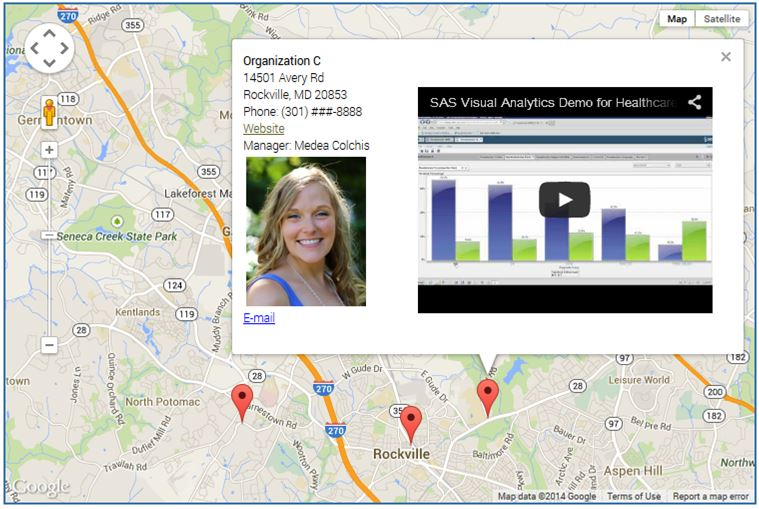 Screenshot of a SAS-generated interactive Google map with image, hyperlinks and Youtube video displayed in Info Window