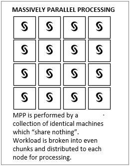 scalability4