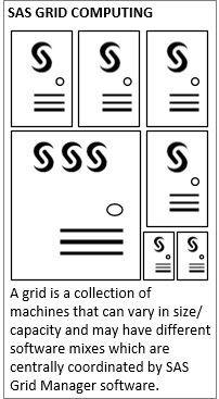 scalability_grid