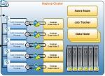 Hadoop_HPA_thumbnail