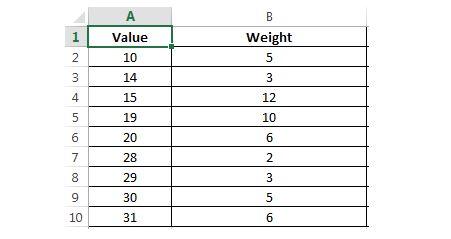 weightedavg1