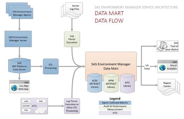 EV_datamart