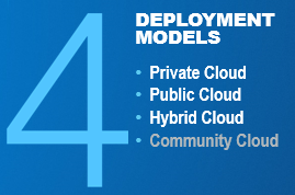 cloud4models