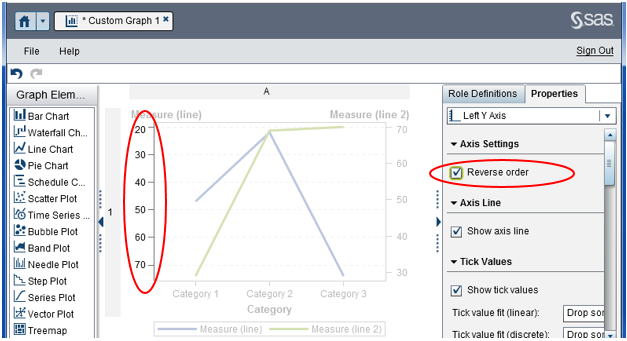 Check the Reverse order check box in Custom Graph Builder