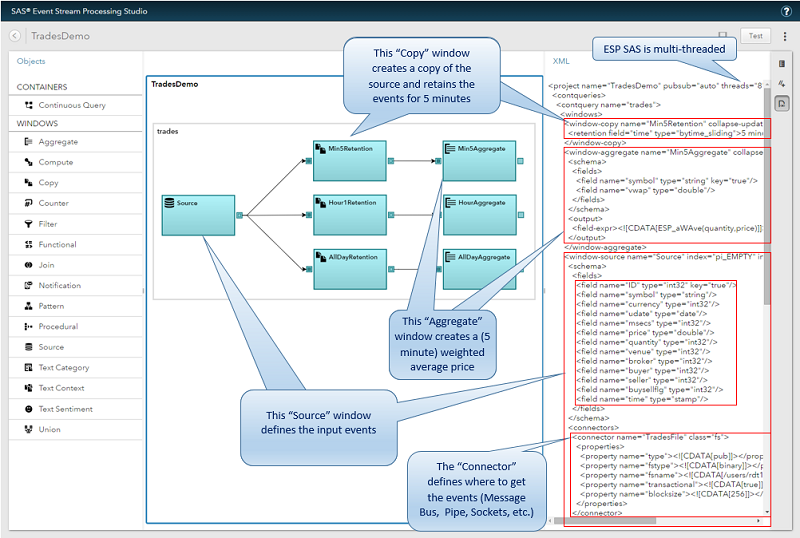SAS Event Stream Processing Studio showing code and associated process flow.
