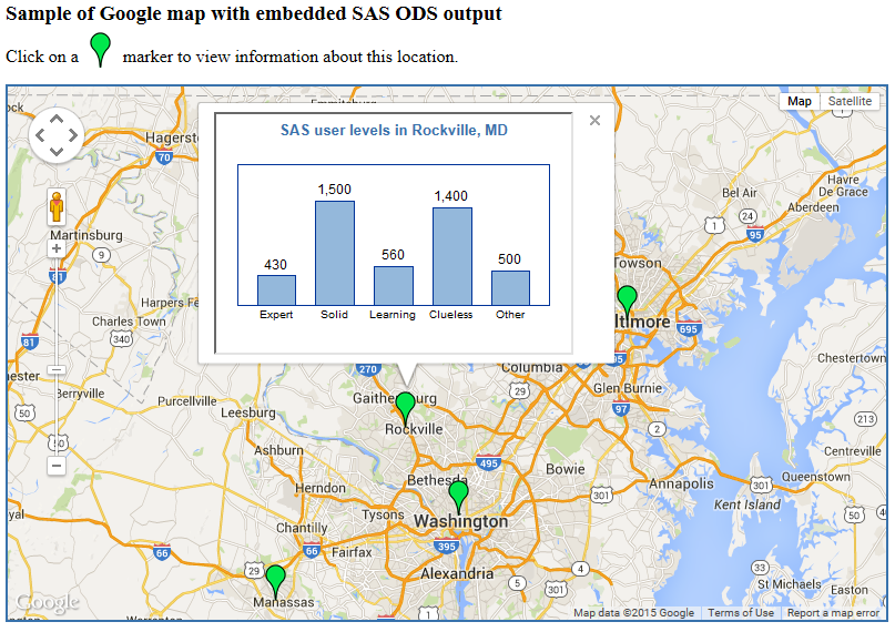 Sample of Google map with embedded SAS ODS output