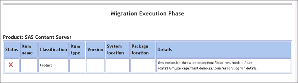 SAS Migration Utility report showing detail of packaging error