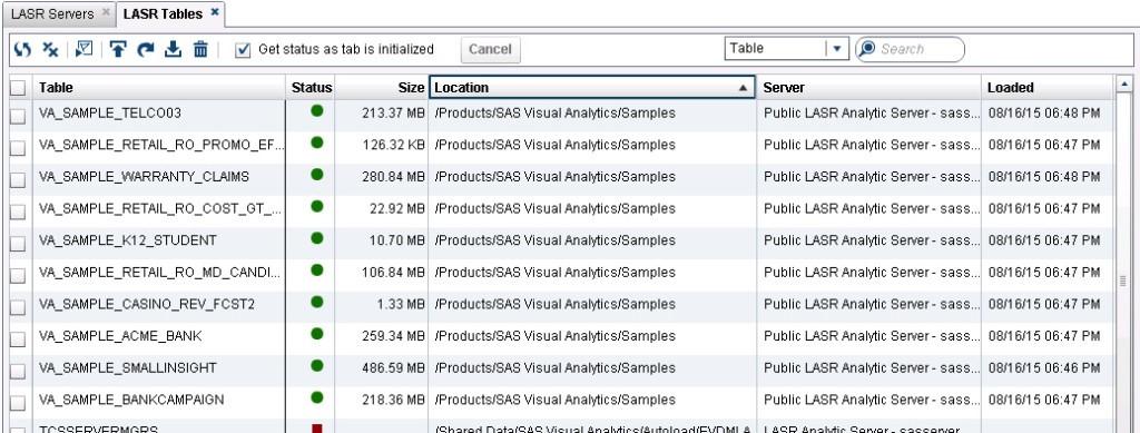 sample reports in sas visual analytics 7 3 sas users