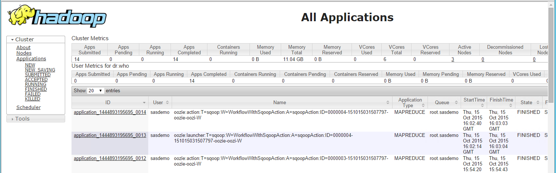 Using SAS PROC SQOOP - SAS Users