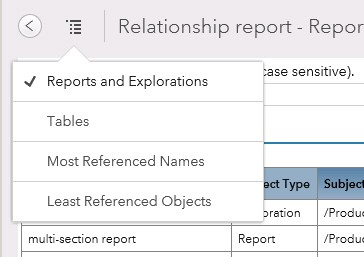Relationship_Report_in_SAS_Visual_Analytics3