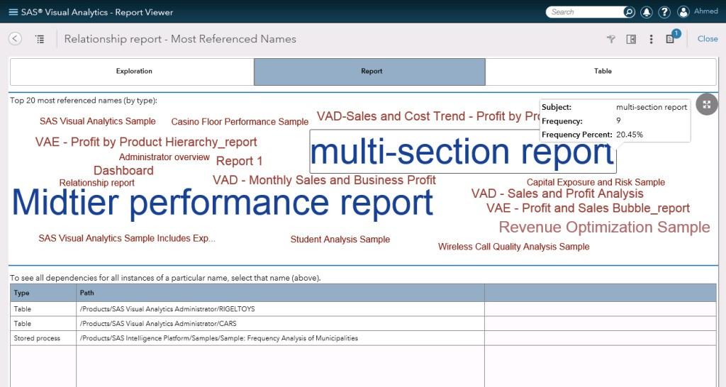 Relationship_Report_in_SAS_Visual_Analytics6