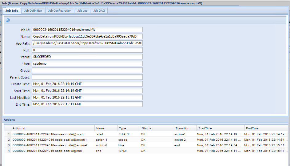 Copy data to Hadoop using SAS7