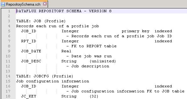 Data Quality profiling3