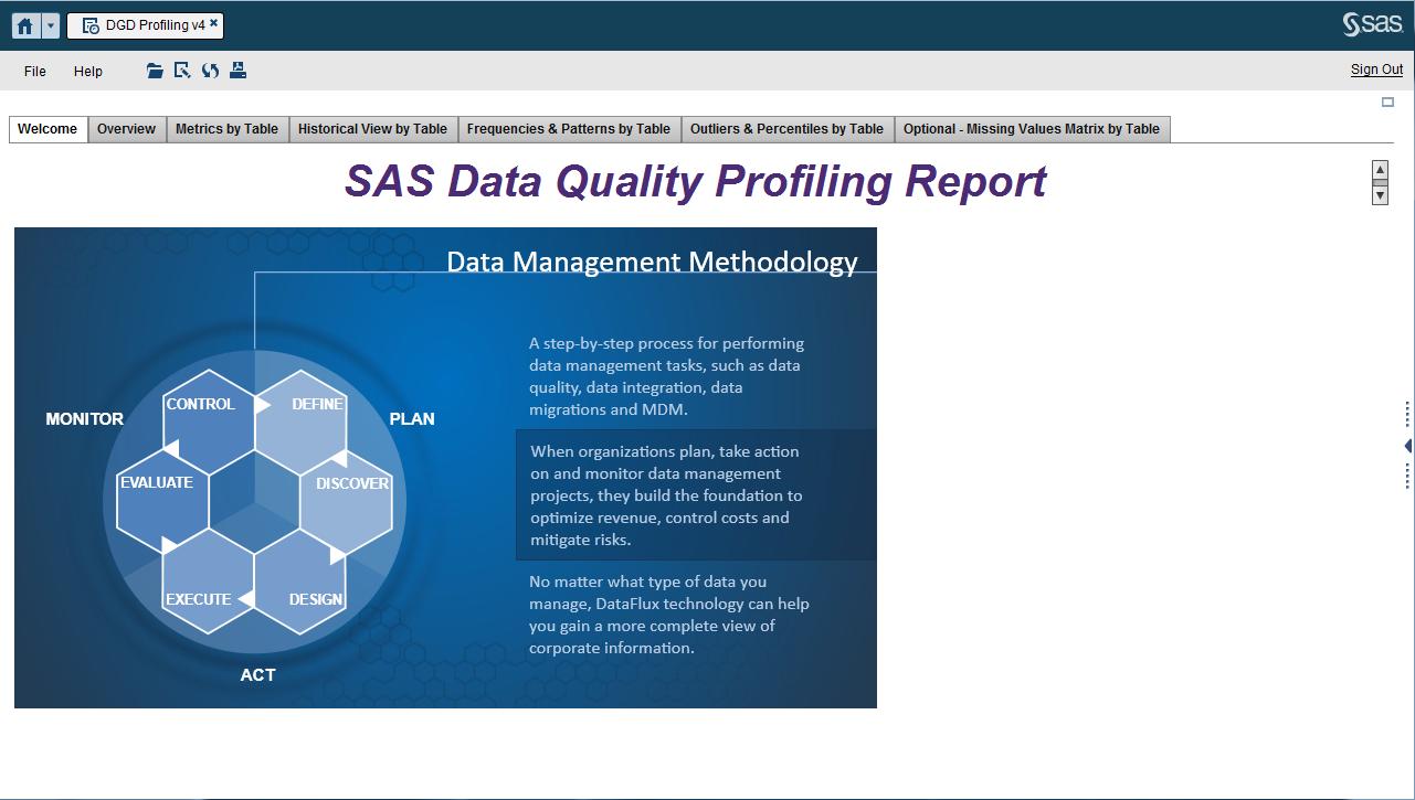 Data Quality profiling16