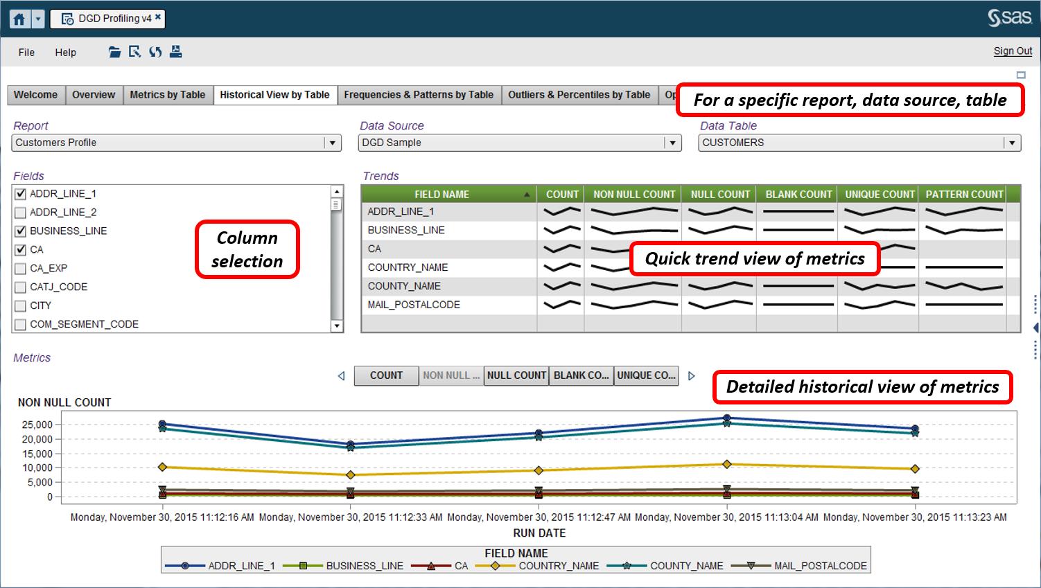 Data Quality profiling19