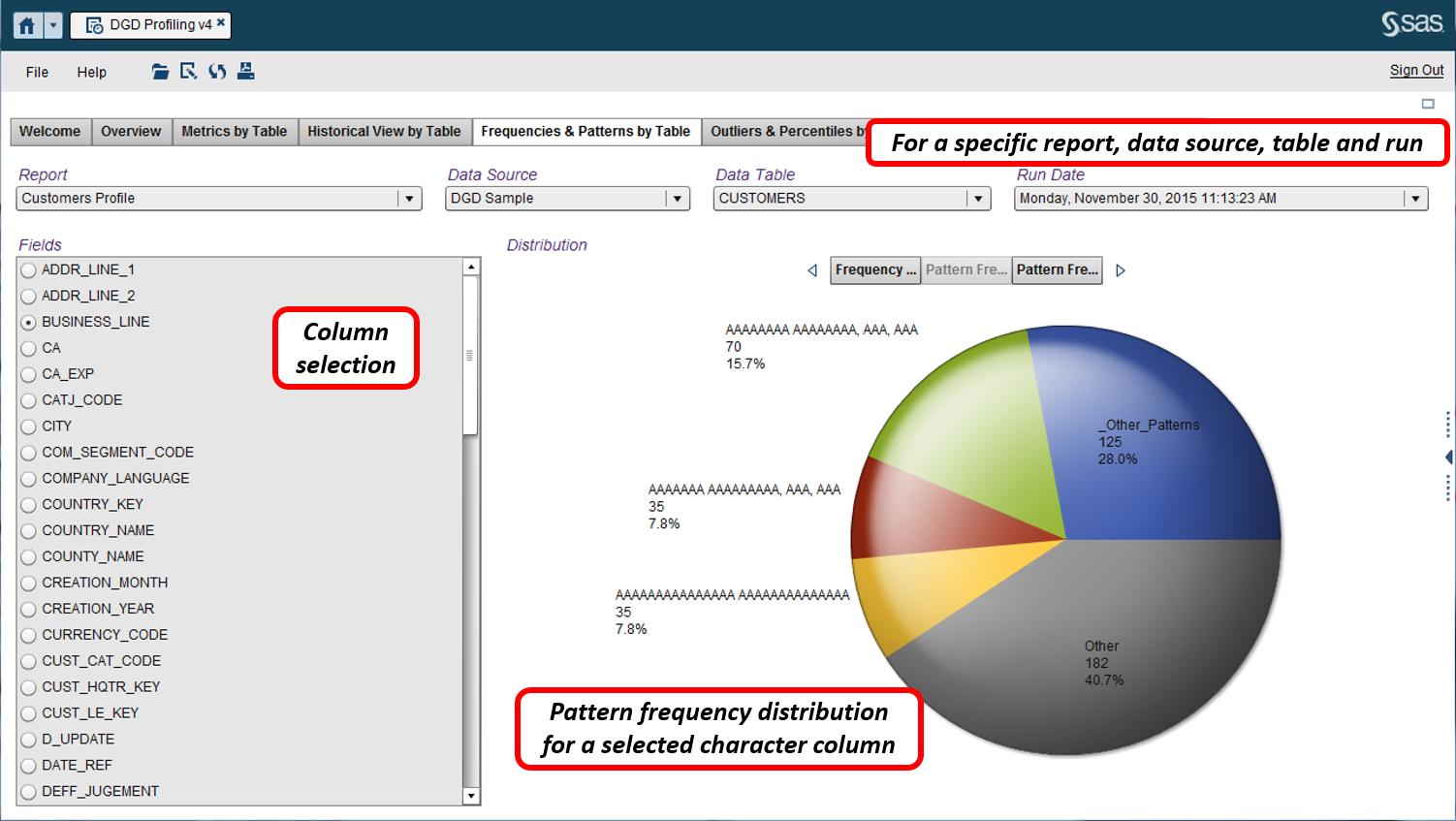 Data Quality profiling20