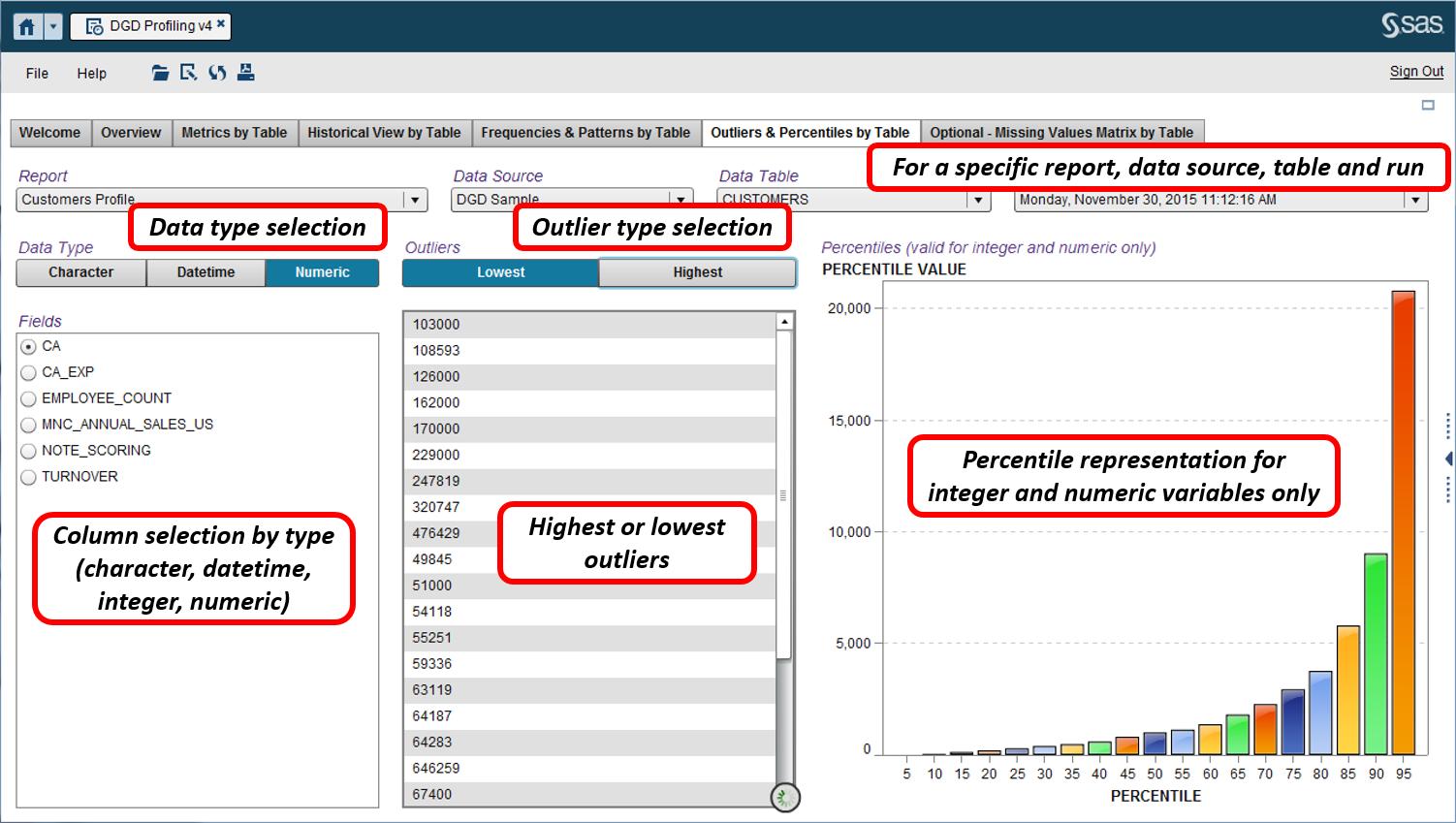 Data Quality profiling21