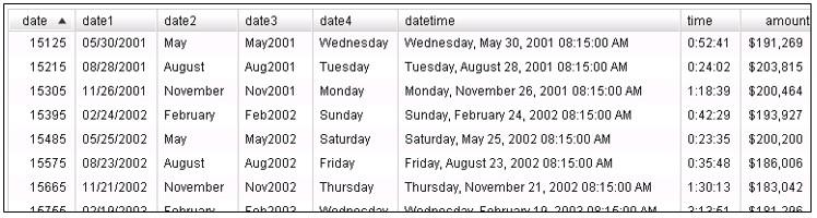Date Formats in Visual Analytics Designer3