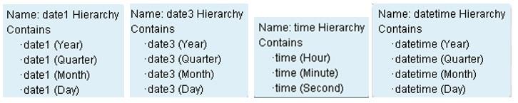 Date Formats in Visual Analytics Designer8