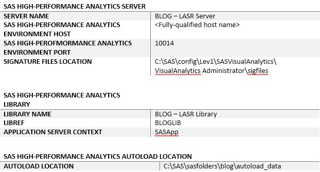 SAS Visual Analytics autoload configuration made easy5