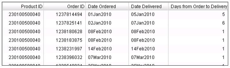 Date in Visual Analytics Designer03
