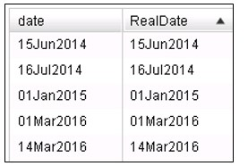 Date in Visual Analytics Designer11