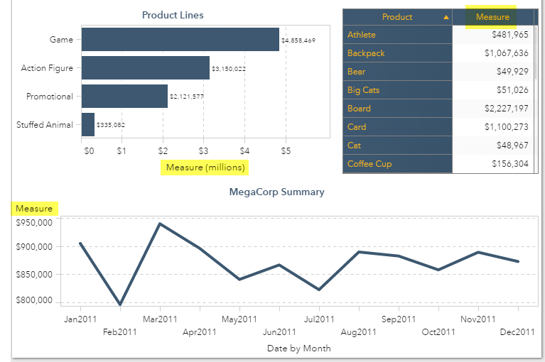 parameters to pick your metric in Visual Analytics Reports1