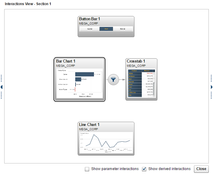 Use parameters to pick your metric in Visual Analytics Reports – Pick Chart