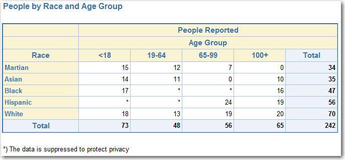 sas-report-suppression-iteration-1-end