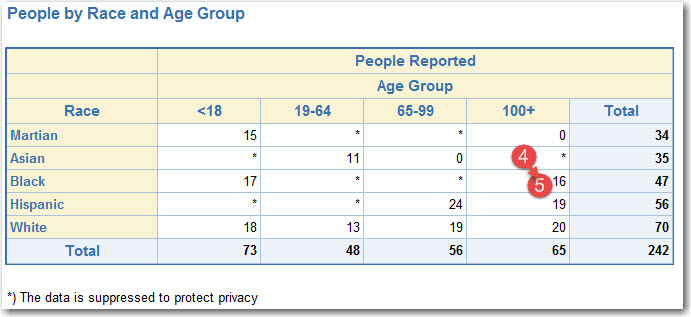 sas-report-suppression-iteration-4-start