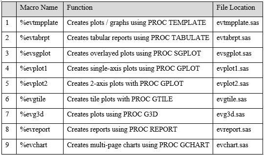 Creating custom reports from the Data Mart02