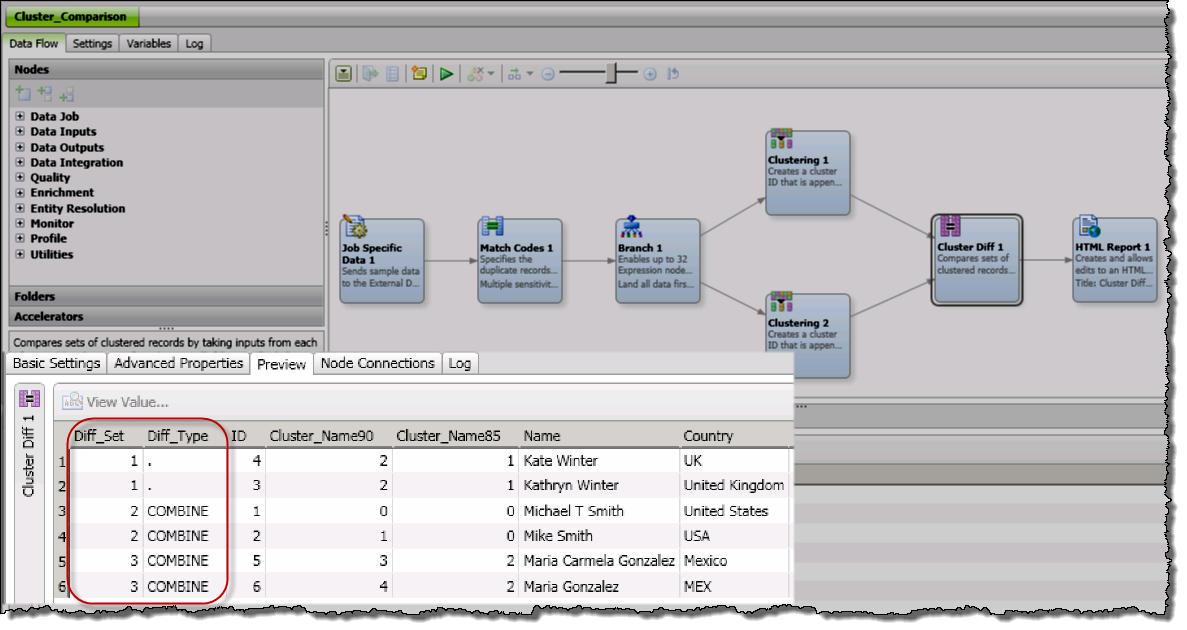 DataFlux Data Management Studio with Cluster Comparison