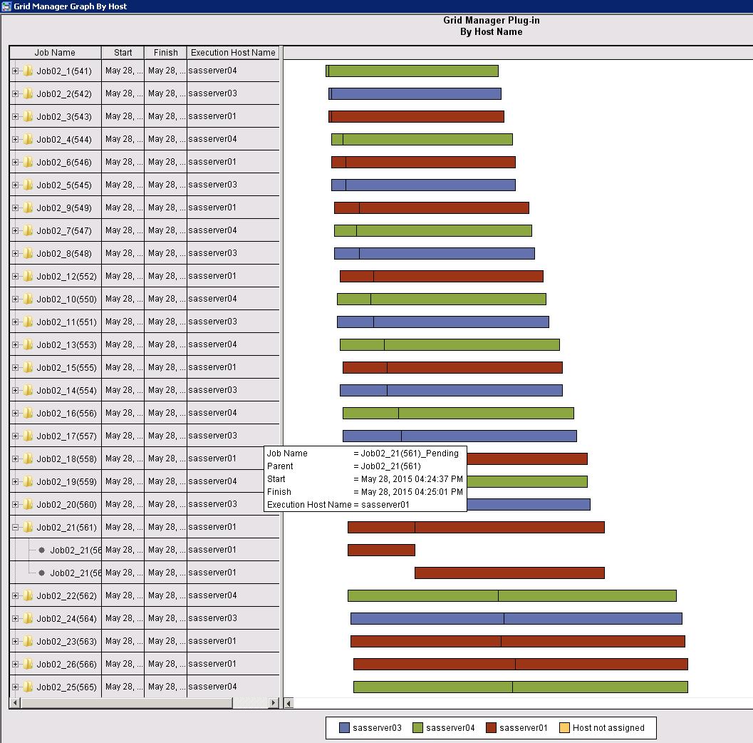 New default parameter values for Platform Suite for SAS5