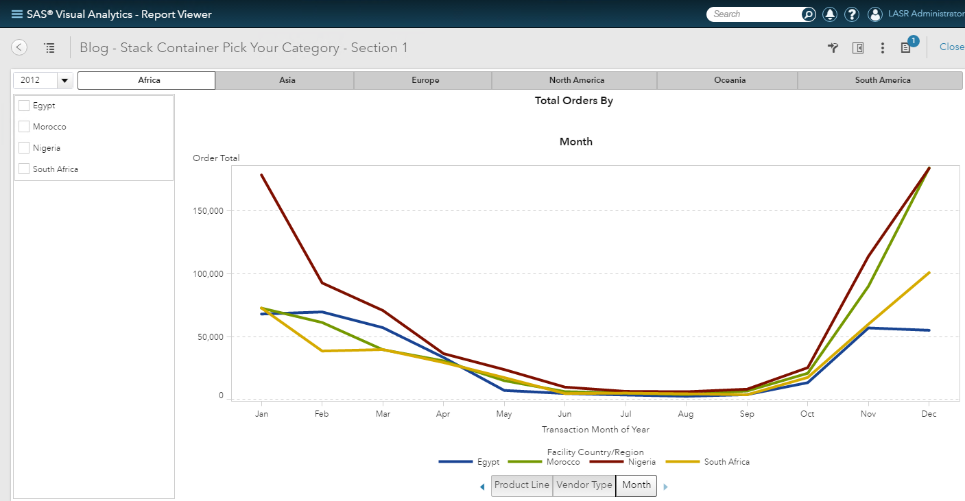 Use a stack container to pick your category in Visual Analytics04